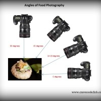 Angles of Food Photography